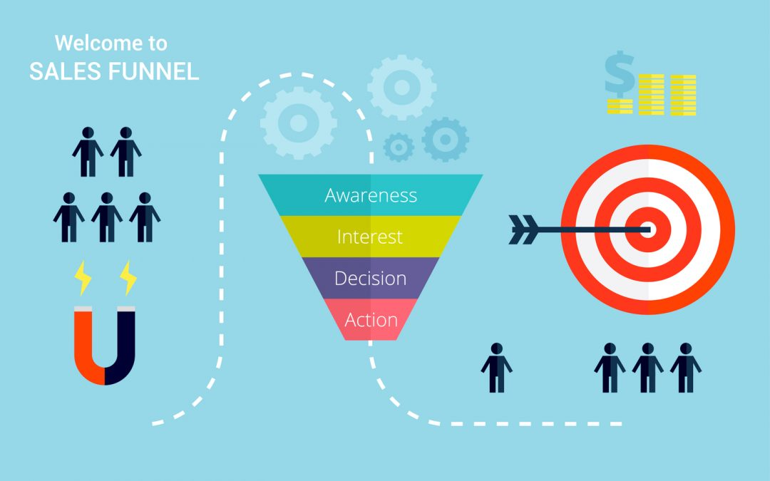Funnel Marketing: trasforma un potenziale cliente in cliente effettivo